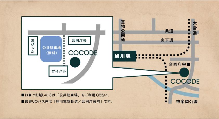 cocodemap